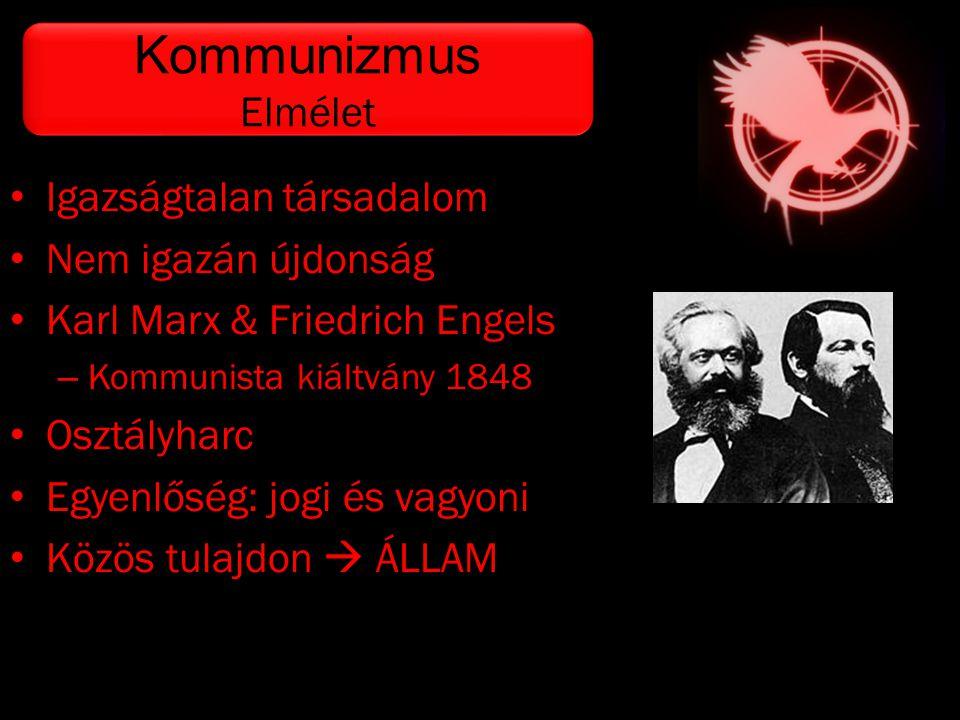 Kommunizmus Elmélet Igazságtalan társadalom Nem igazán újdonság