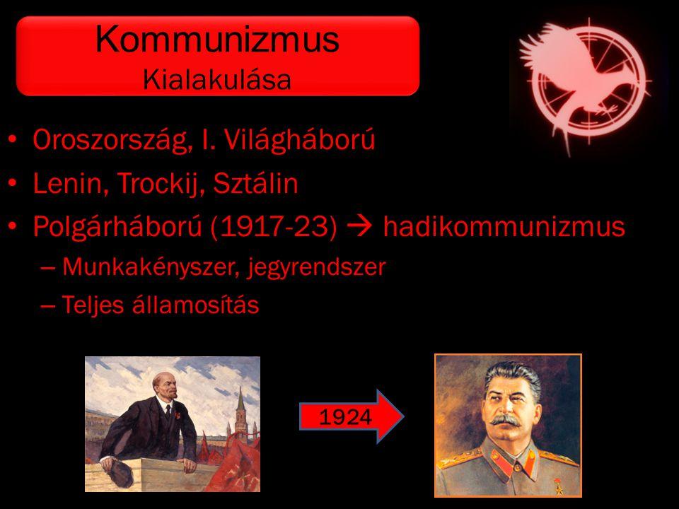 Kommunizmus Kialakulása Oroszország, I. Világháború