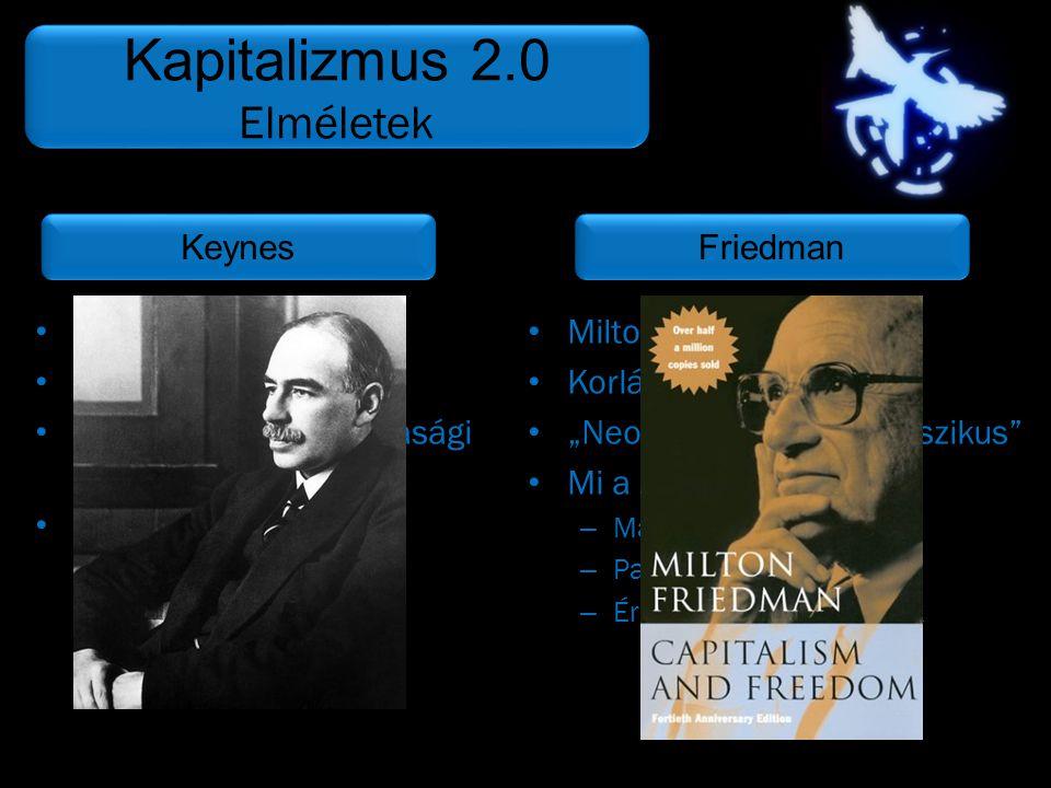 Kapitalizmus 2.0 Elméletek Keynes Friedman John Maynard Keynes