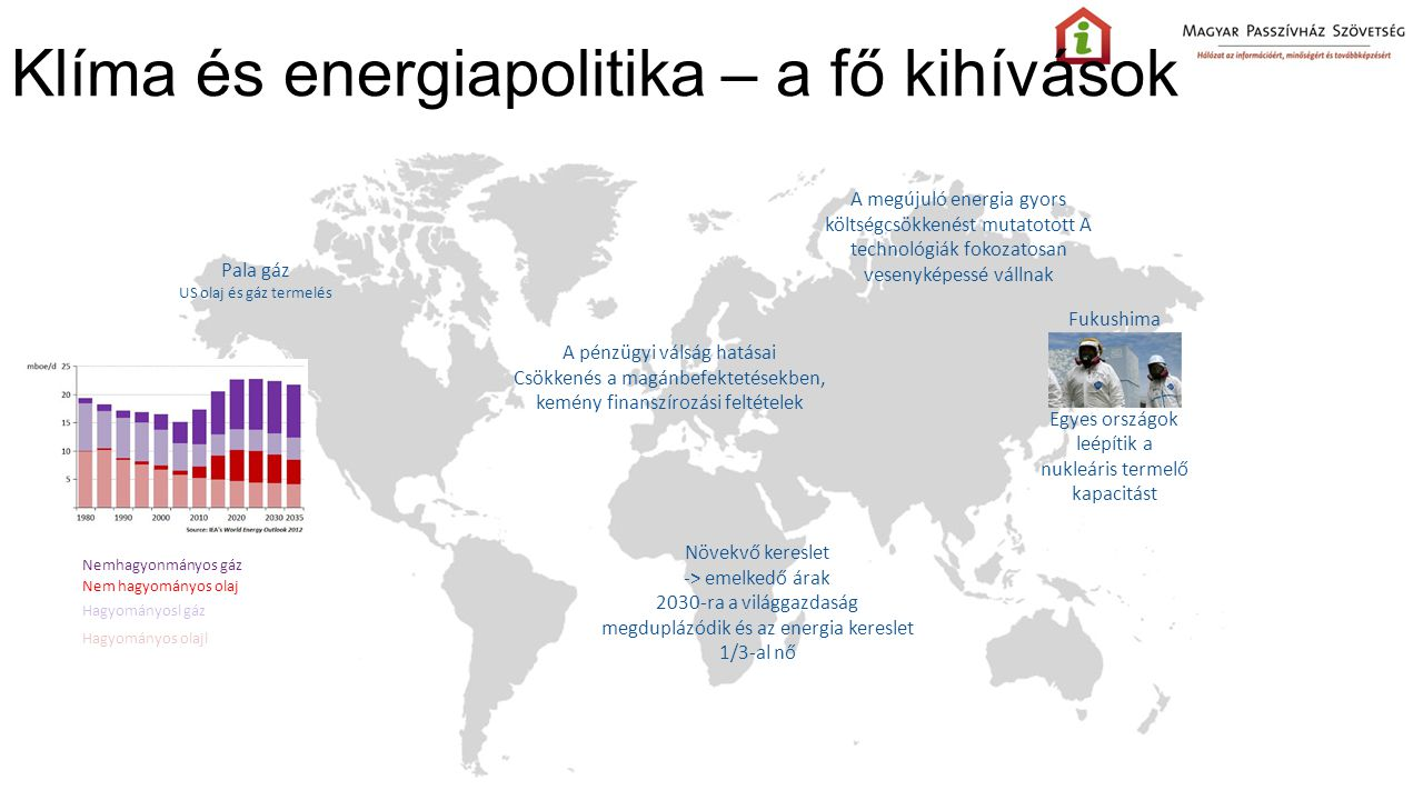 Klíma és energiapolitika – a fő kihívások