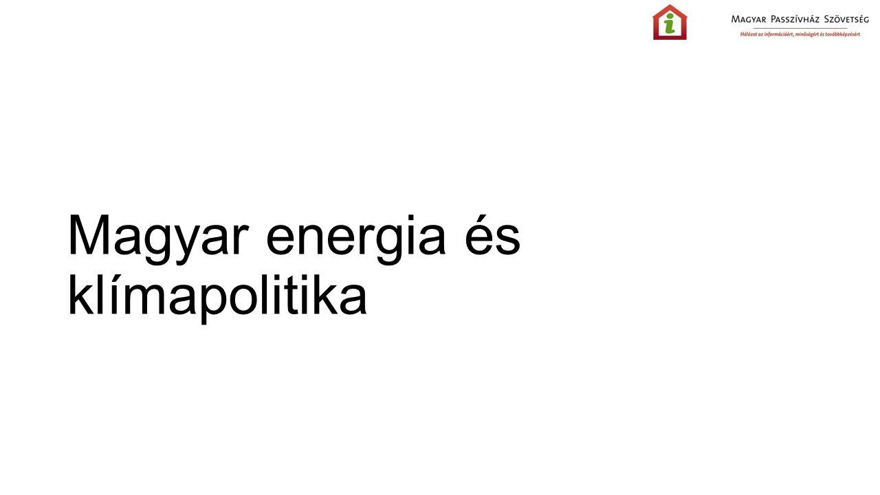 Magyar energia és klímapolitika