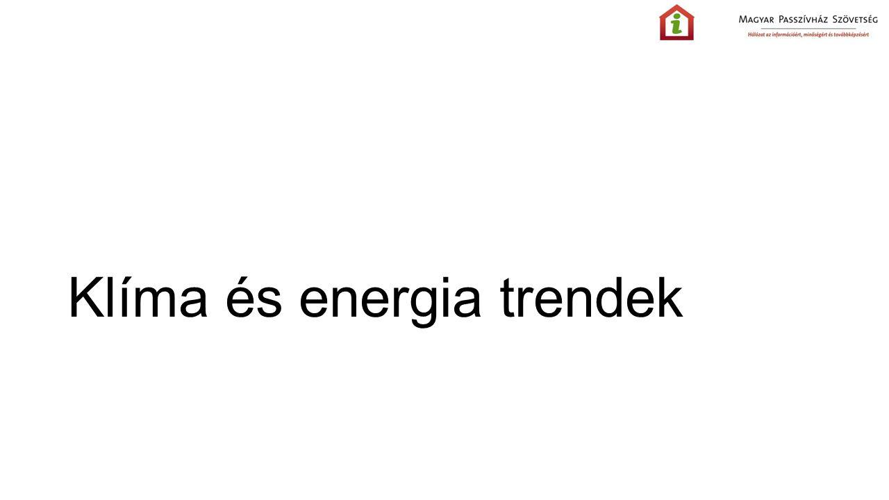 Klíma és energia trendek