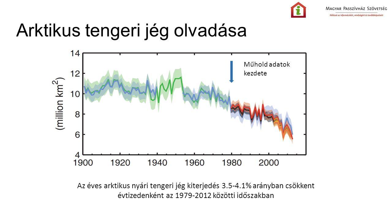 Arktikus tengeri jég olvadása