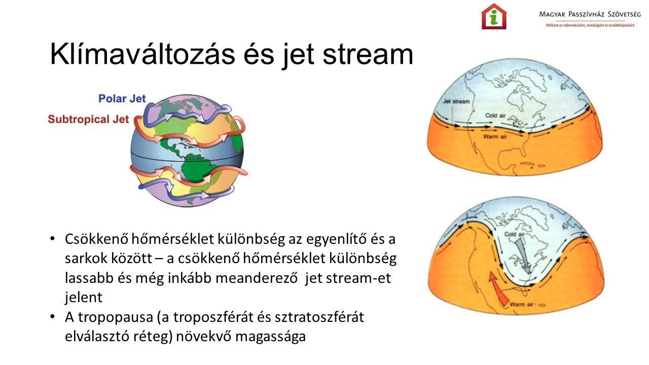 Klímaváltozás és jet stream