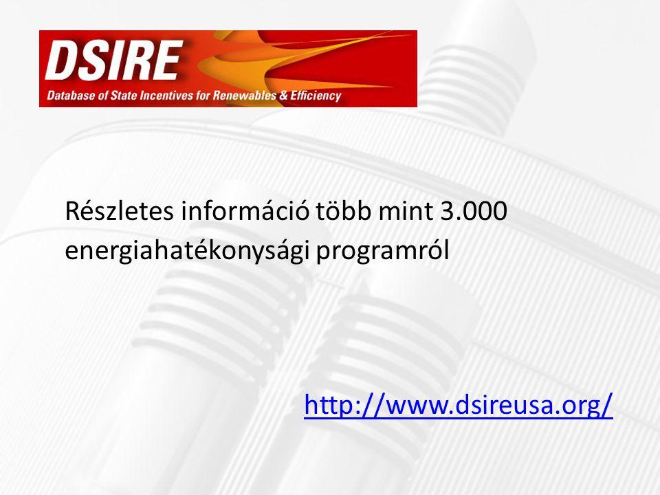 Honlap fejléc Részletes információ több mint 3.000