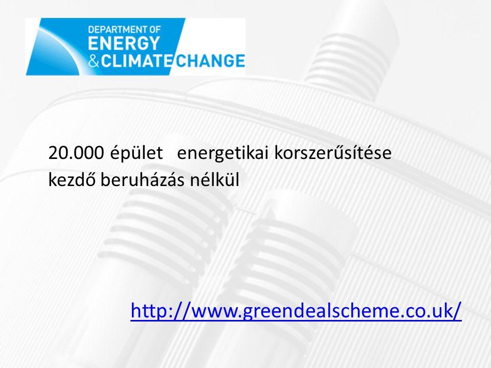 20.000 épület energetikai korszerűsítése kezdő beruházás nélkül