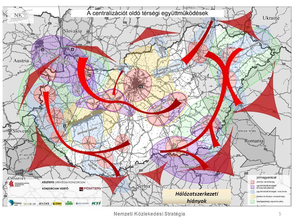 Hálózatszerkezeti hiányok Nemzeti Közlekedési Stratégia