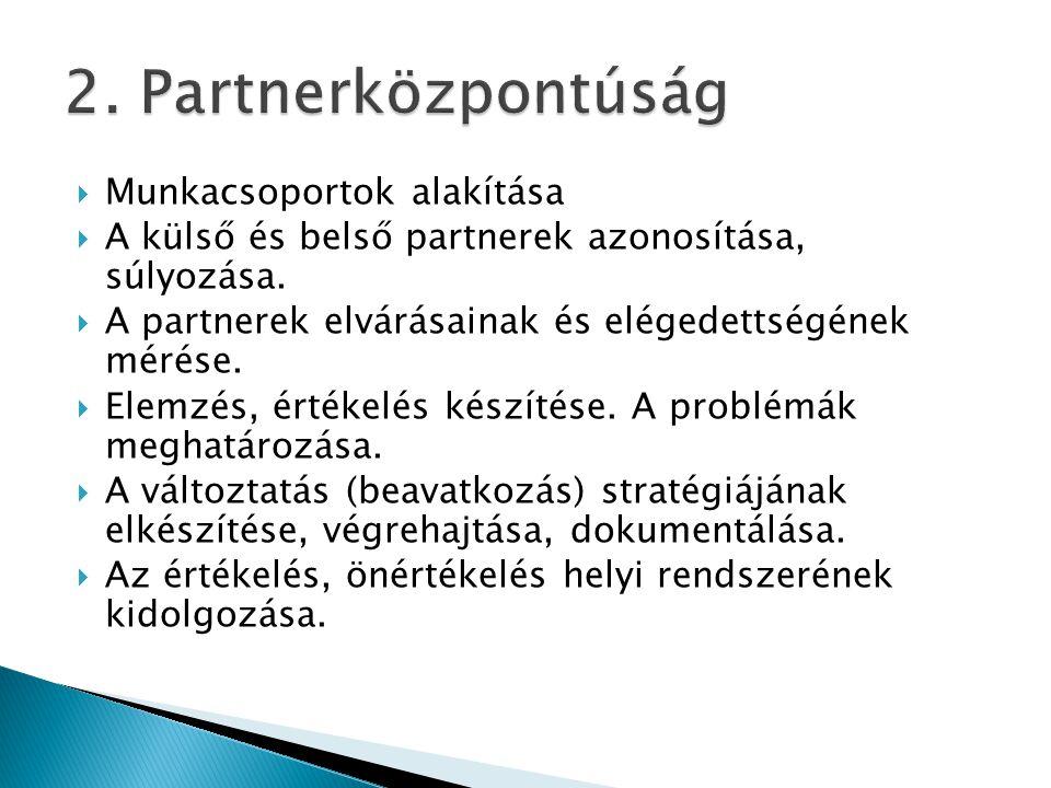 2. Partnerközpontúság Munkacsoportok alakítása