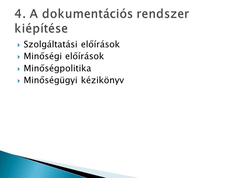 4. A dokumentációs rendszer kiépítése