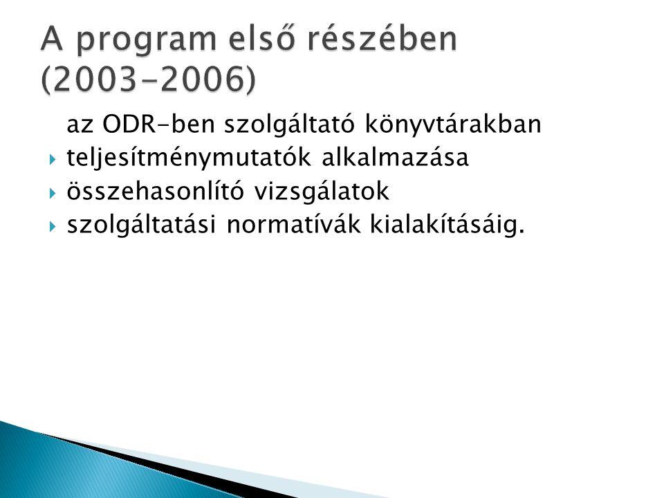 A program első részében (2003-2006)