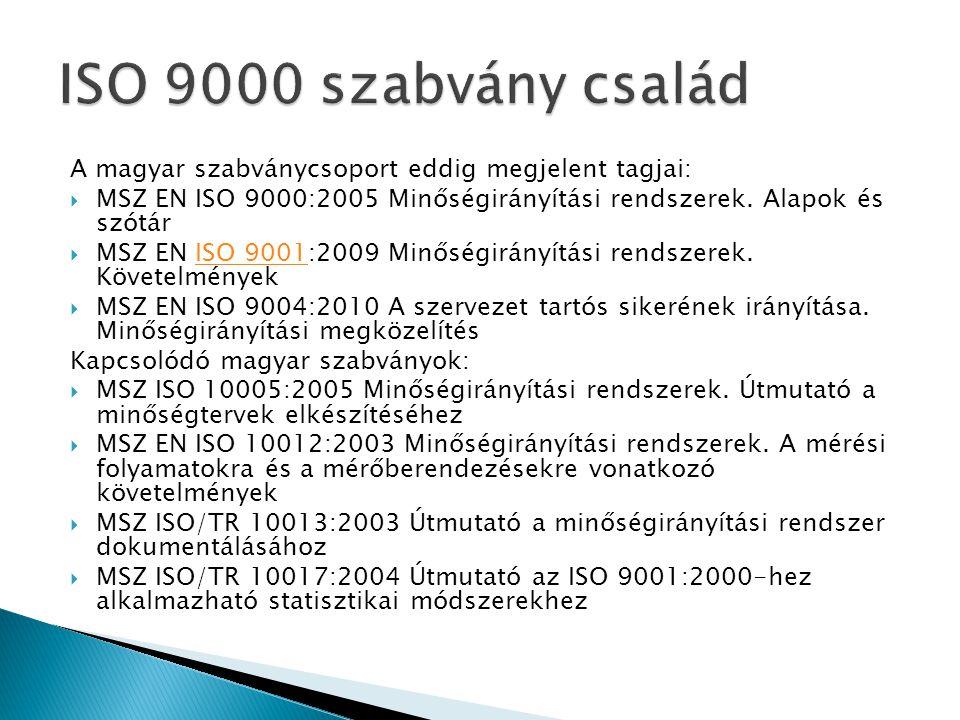 ISO 9000 szabvány család A magyar szabványcsoport eddig megjelent tagjai: MSZ EN ISO 9000:2005 Minőségirányítási rendszerek. Alapok és szótár.