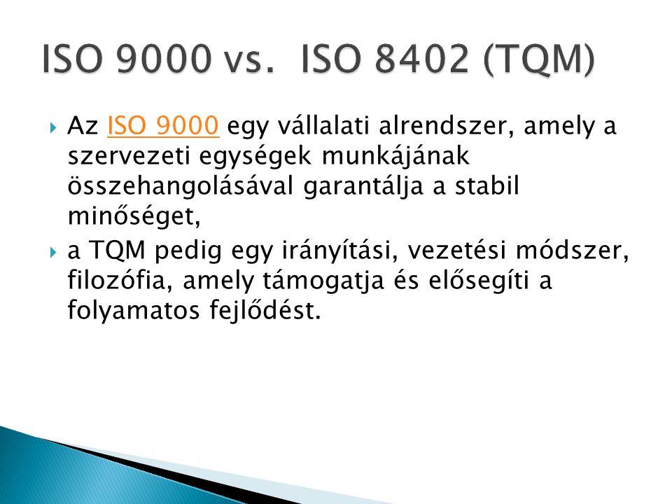 ISO 9000 vs. ISO 8402 (TQM)