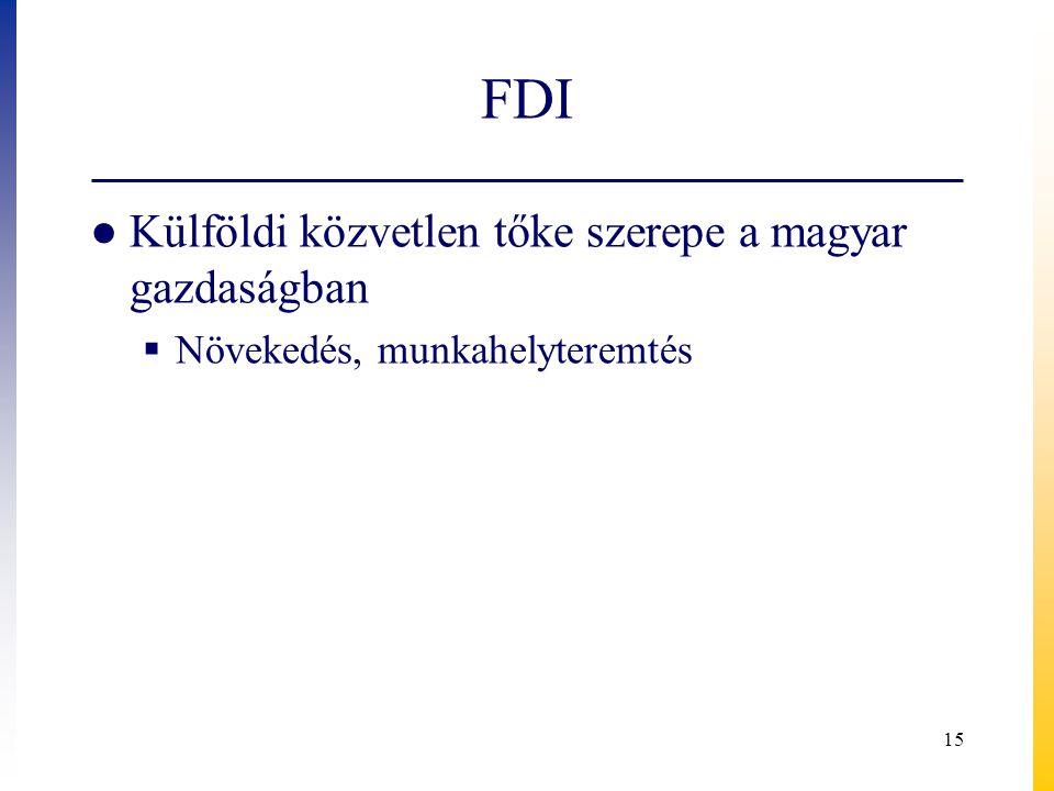 FDI Külföldi közvetlen tőke szerepe a magyar gazdaságban