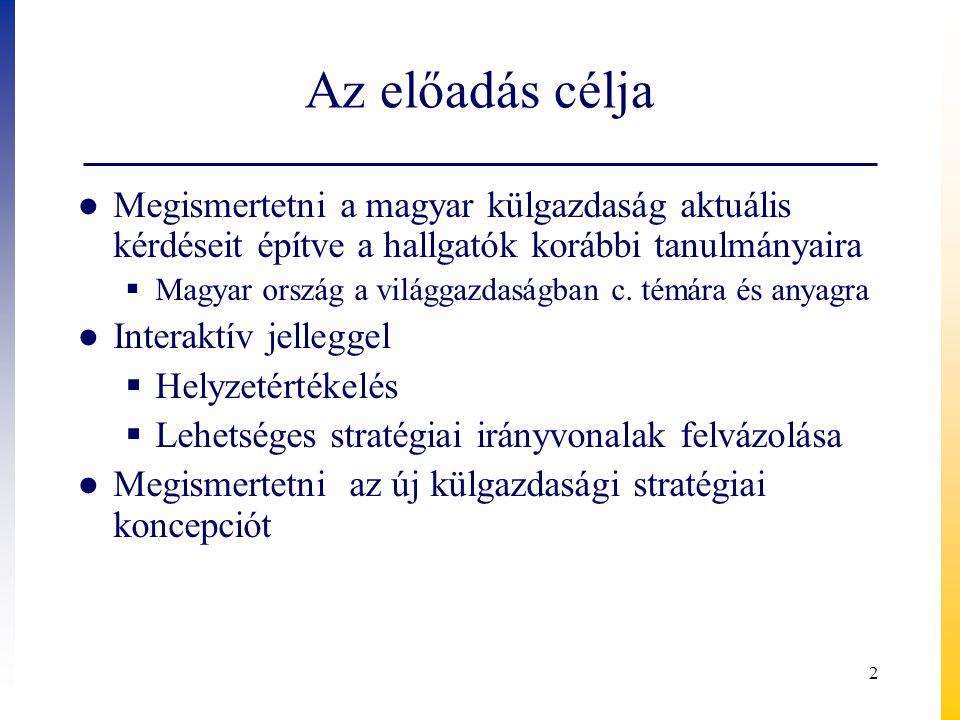Az előadás célja Megismertetni a magyar külgazdaság aktuális kérdéseit építve a hallgatók korábbi tanulmányaira.