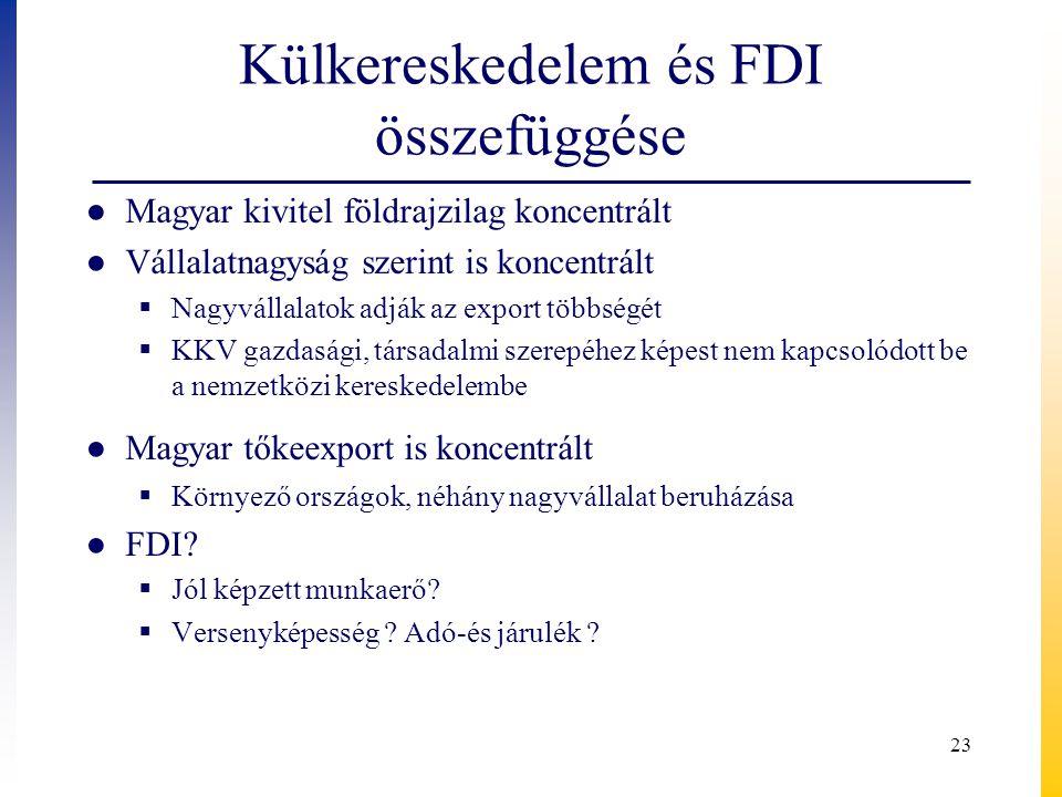 Külkereskedelem és FDI összefüggése