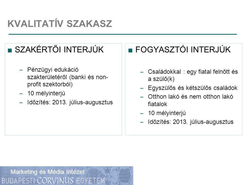 KVALITATÍV SZAKASZ SZAKÉRTŐI INTERJÚK FOGYASZTÓI INTERJÚK