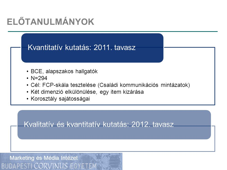 ELŐTANULMÁNYOK Kvantitatív kutatás: 2011. tavasz