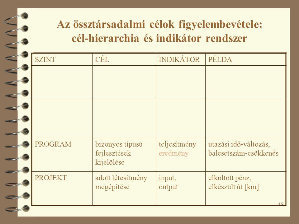 Az össztársadalmi célok figyelembevétele: cél-hierarchia és indikátor rendszer