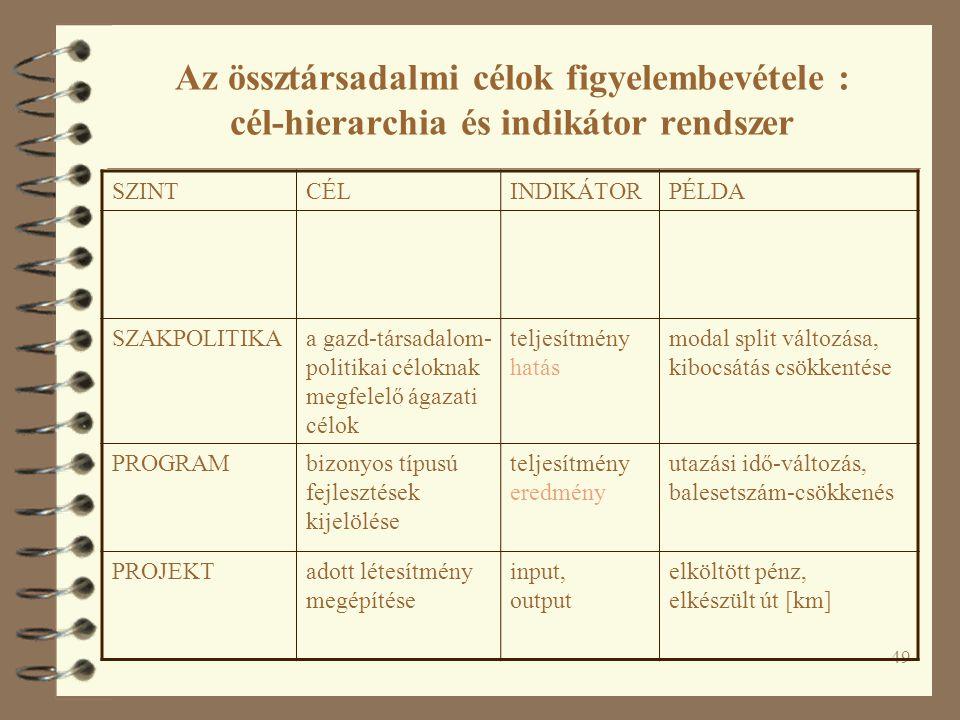 Az össztársadalmi célok figyelembevétele : cél-hierarchia és indikátor rendszer