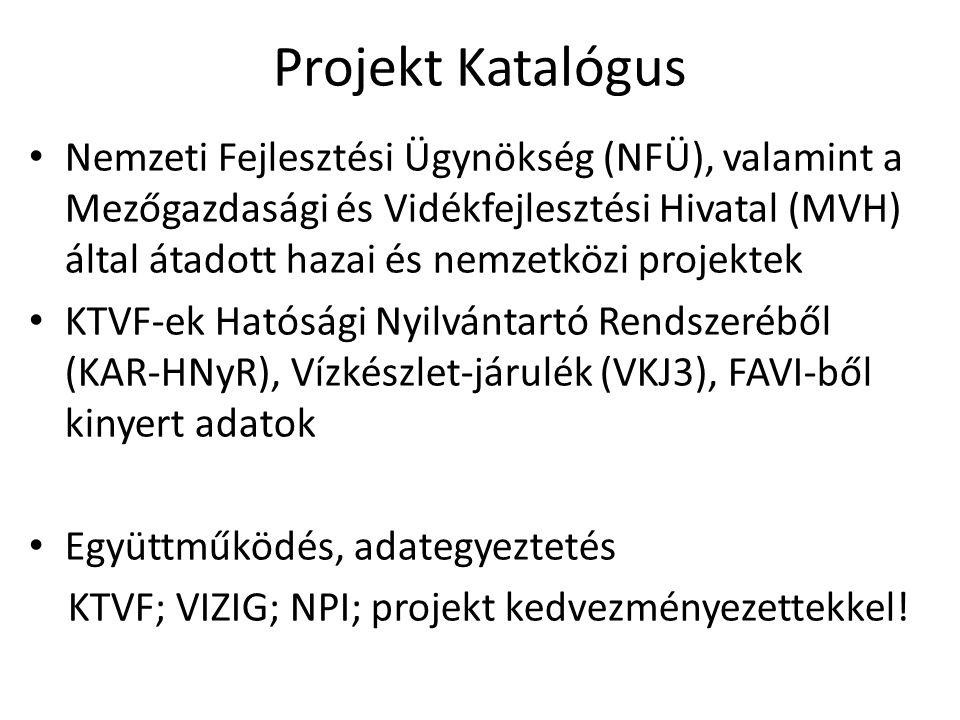 Projekt Katalógus