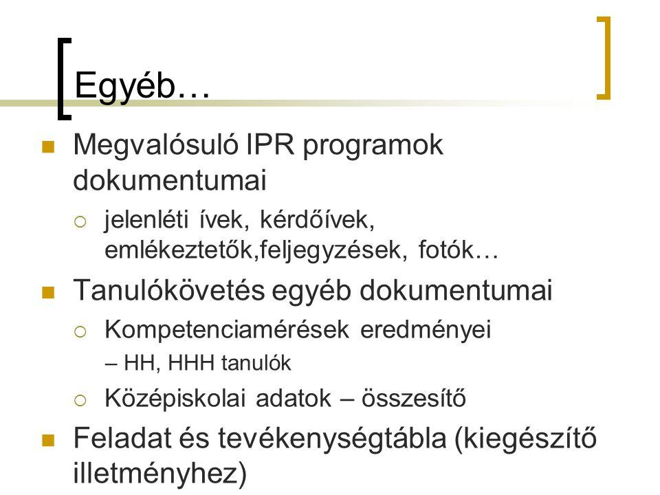 Egyéb… Megvalósuló IPR programok dokumentumai