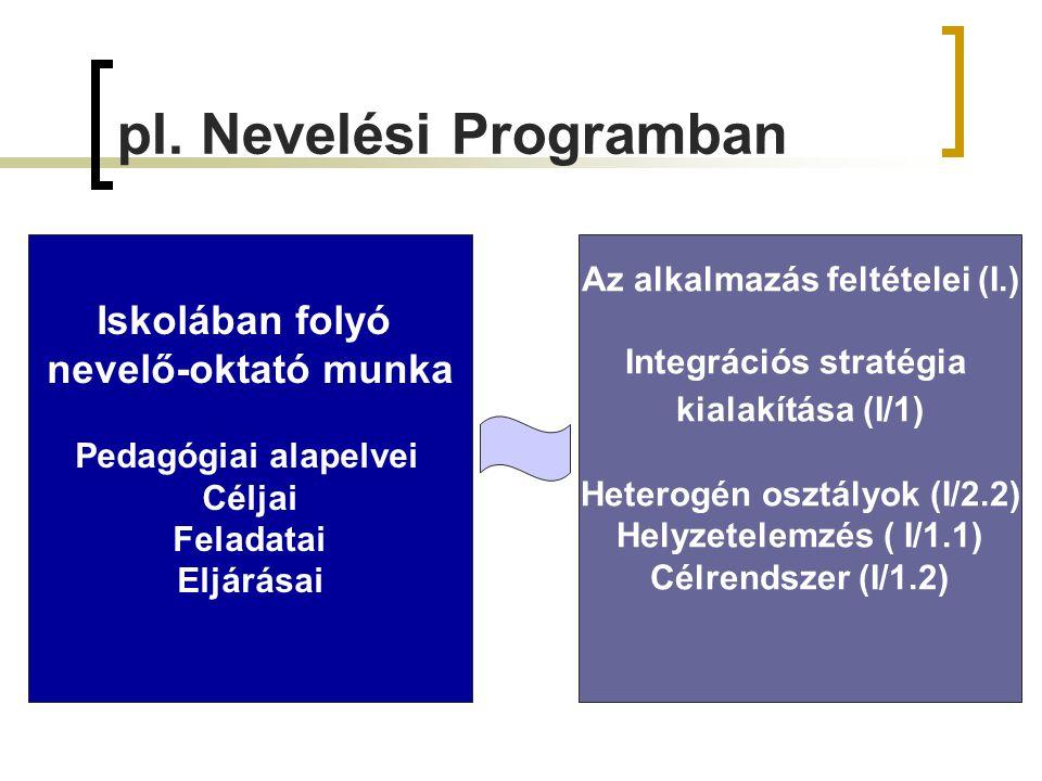 pl. Nevelési Programban