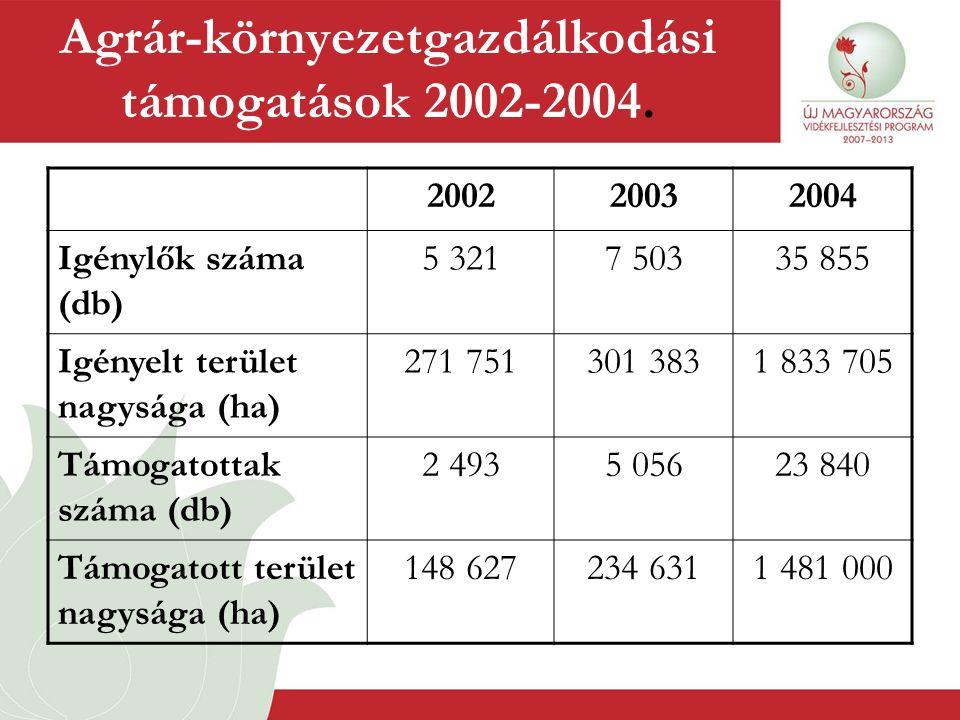 Agrár-környezetgazdálkodási támogatások 2002-2004.