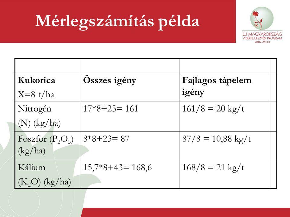 Mérlegszámítás példa Kukorica X=8 t/ha Összes igény