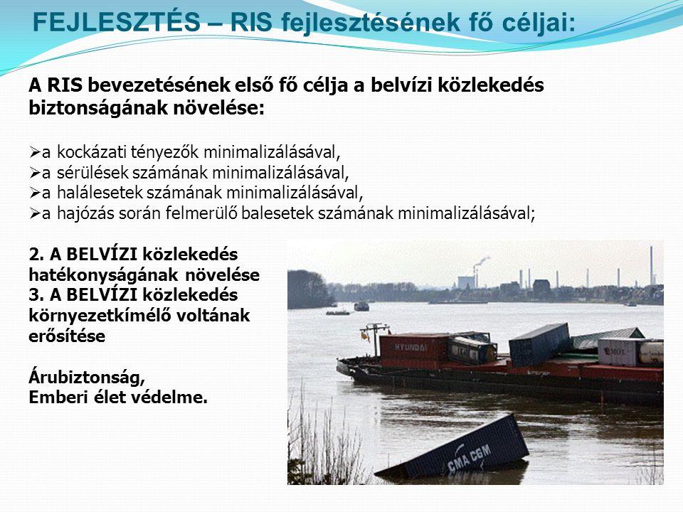 FEJLESZTÉS – RIS fejlesztésének fő céljai: