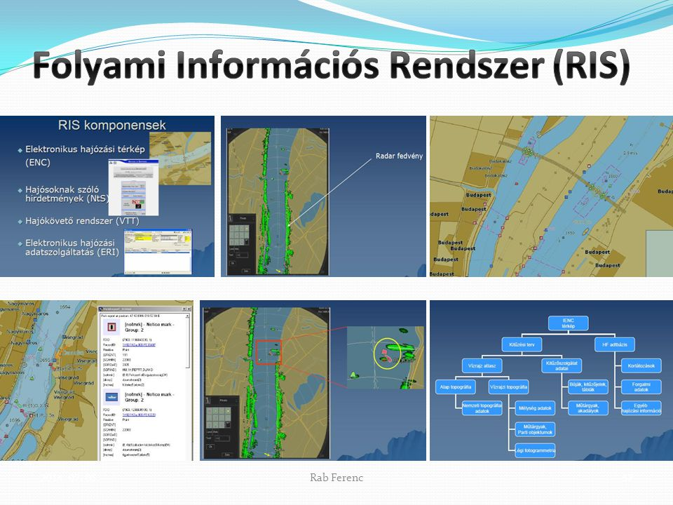 Folyami Információs Rendszer (RIS)