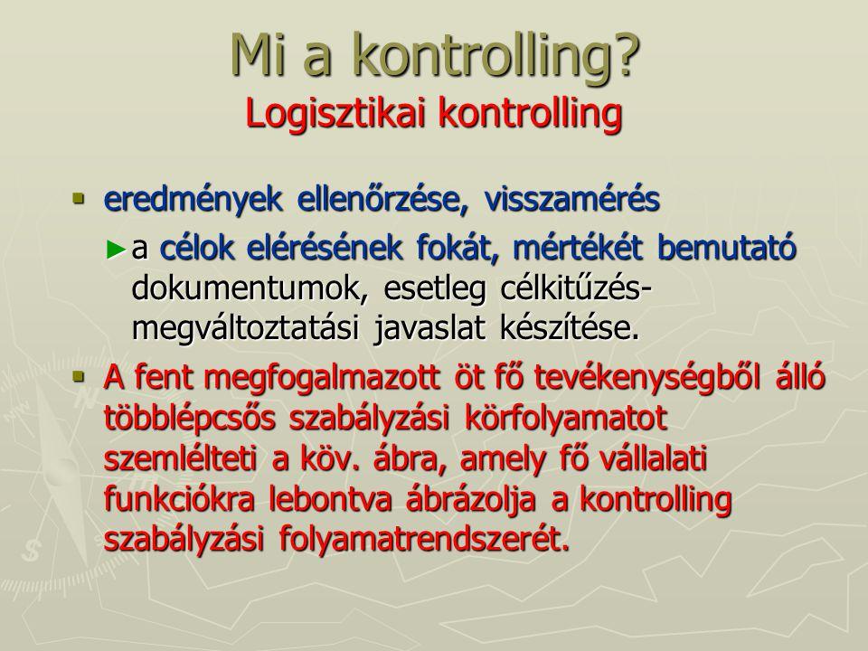 Mi a kontrolling Logisztikai kontrolling