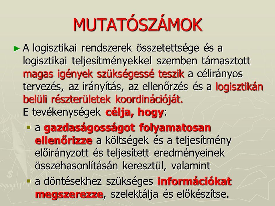 MUTATÓSZÁMOK