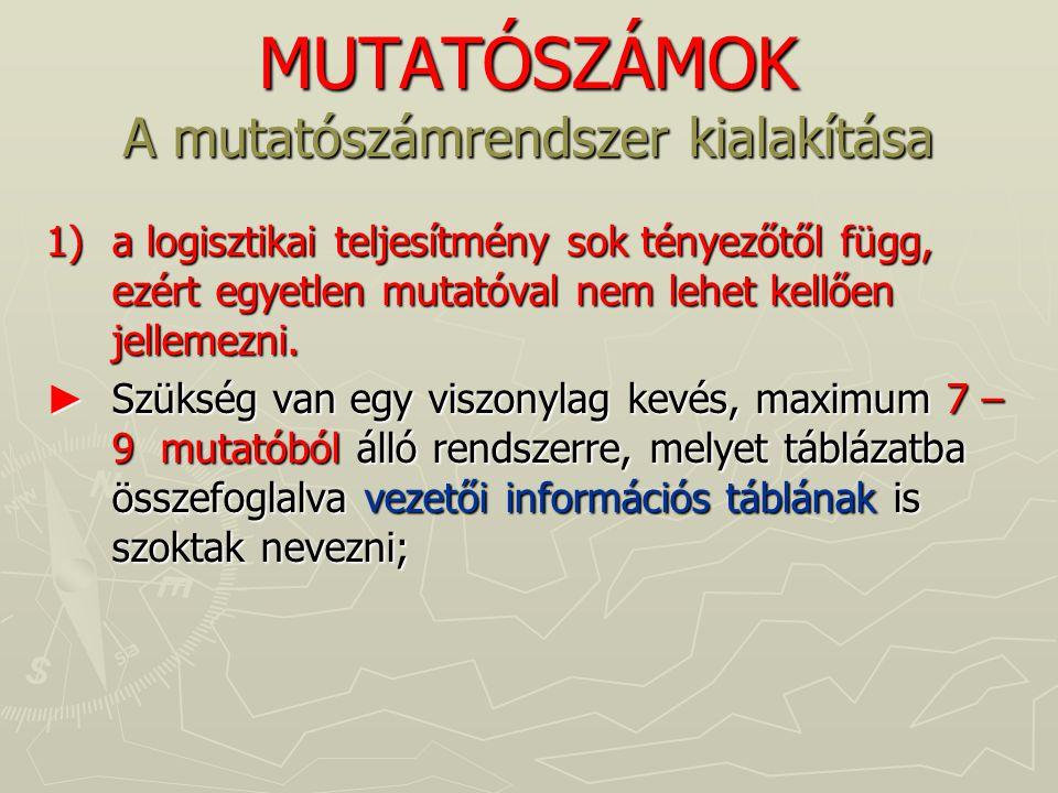 MUTATÓSZÁMOK A mutatószámrendszer kialakítása