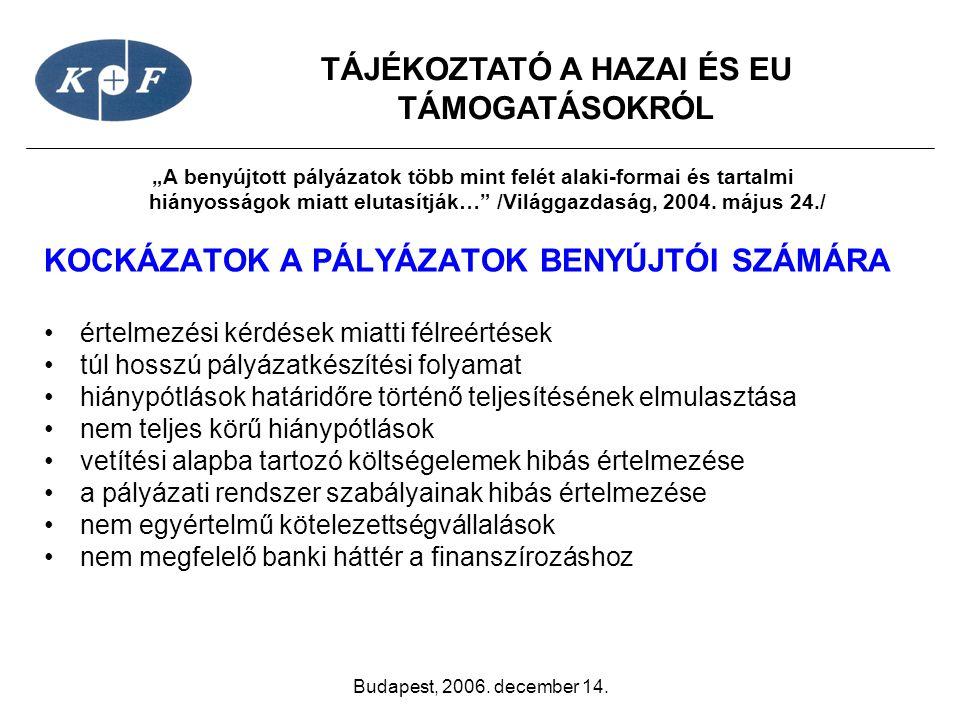 hiányosságok miatt elutasítják… /Világgazdaság, 2004. május 24./