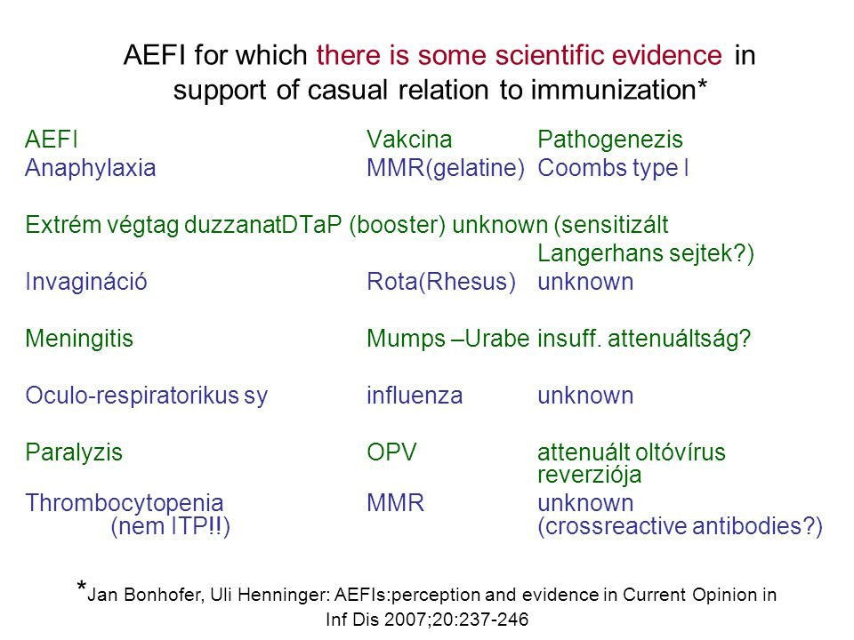 AEFI for which there is some scientific evidence in support of casual relation to immunization*