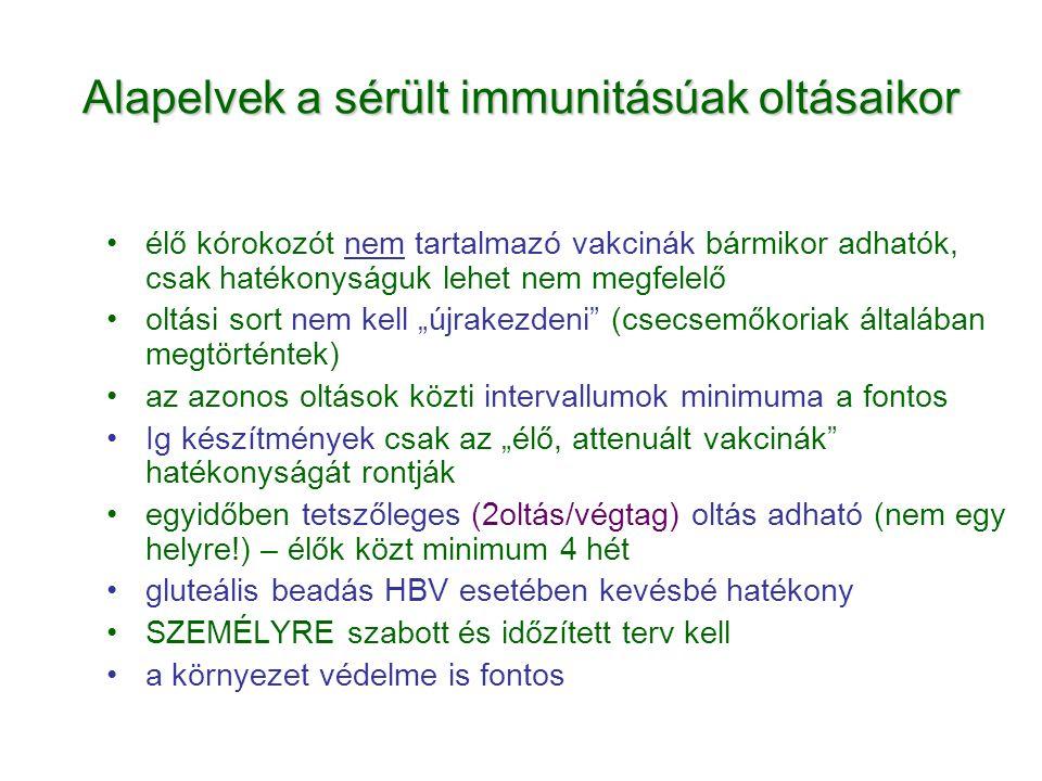 Alapelvek a sérült immunitásúak oltásaikor