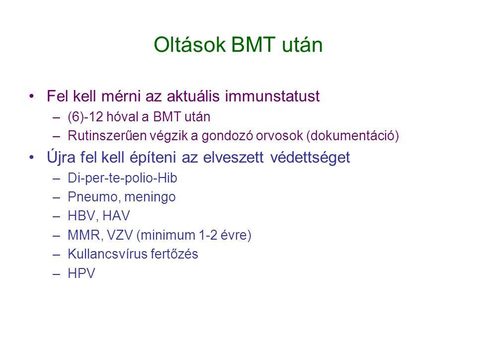 Oltások BMT után Fel kell mérni az aktuális immunstatust