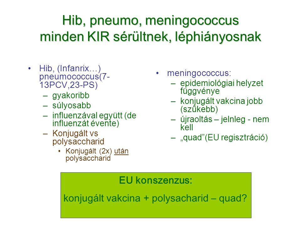 Hib, pneumo, meningococcus minden KIR sérültnek, léphiányosnak