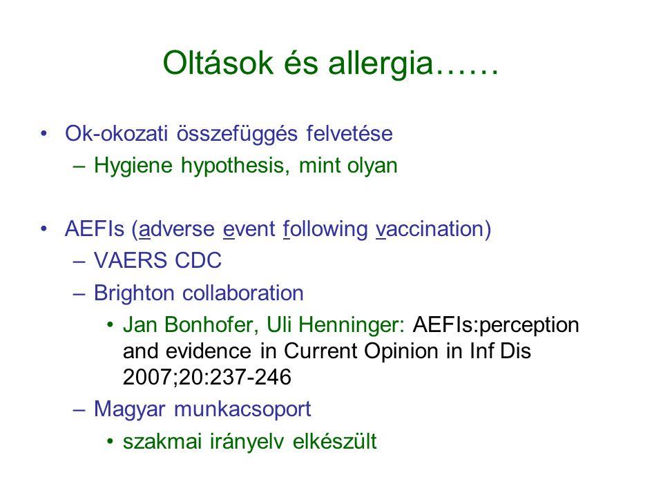 Oltások és allergia…… Ok-okozati összefüggés felvetése