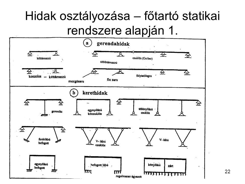 Hidak osztályozása – főtartó statikai rendszere alapján 1.