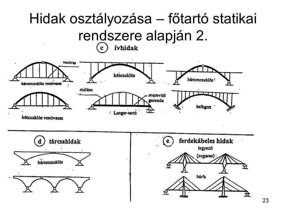 Hidak osztályozása – főtartó statikai rendszere alapján 2.