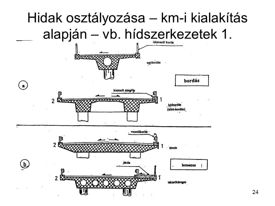 Hidak osztályozása – km-i kialakítás alapján – vb. hídszerkezetek 1.