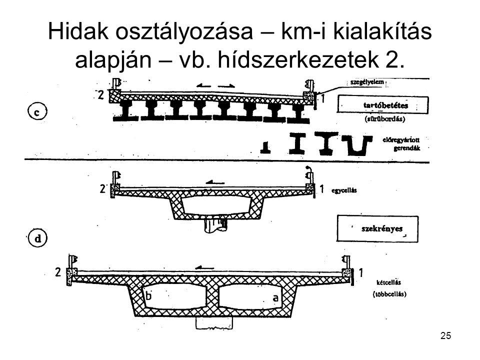 Hidak osztályozása – km-i kialakítás alapján – vb. hídszerkezetek 2.