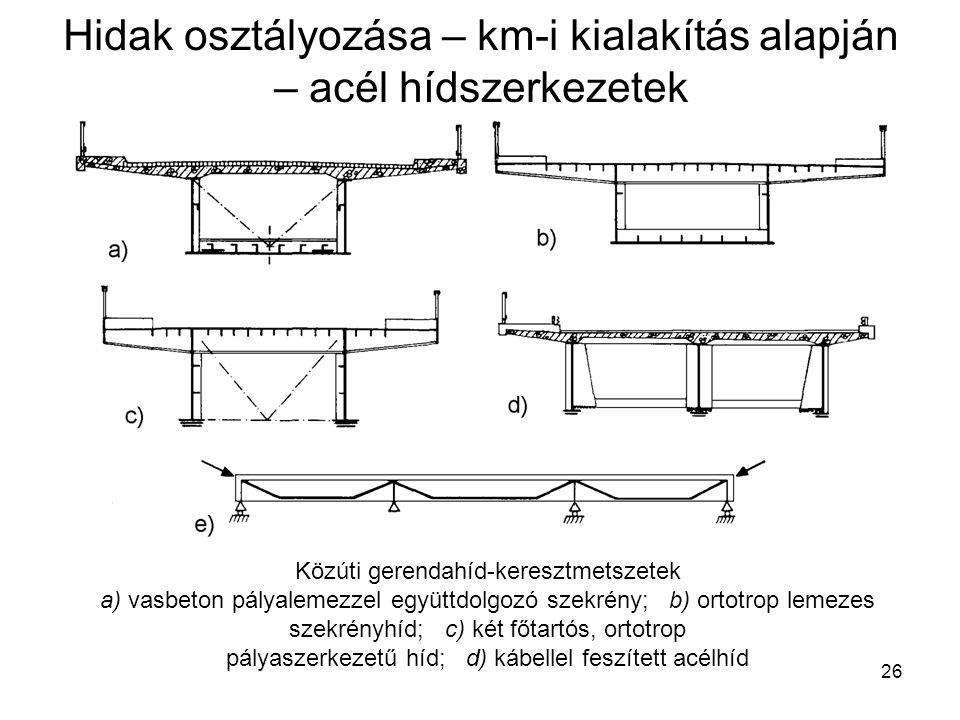 Hidak osztályozása – km-i kialakítás alapján – acél hídszerkezetek