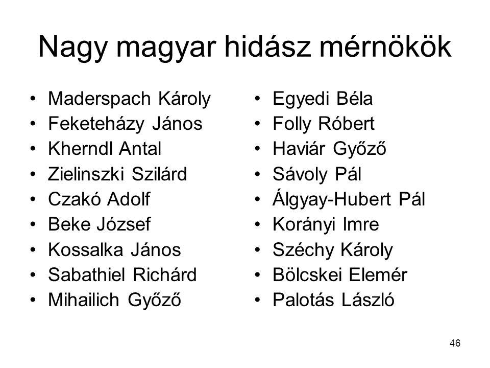 Nagy magyar hidász mérnökök