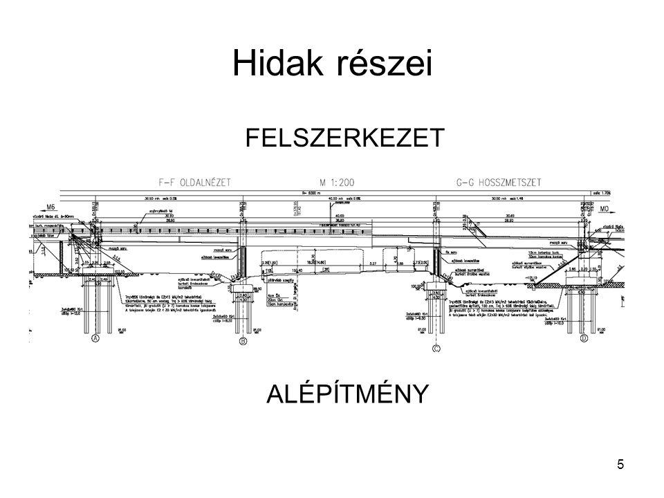 Hidak részei FELSZERKEZET ALÉPÍTMÉNY