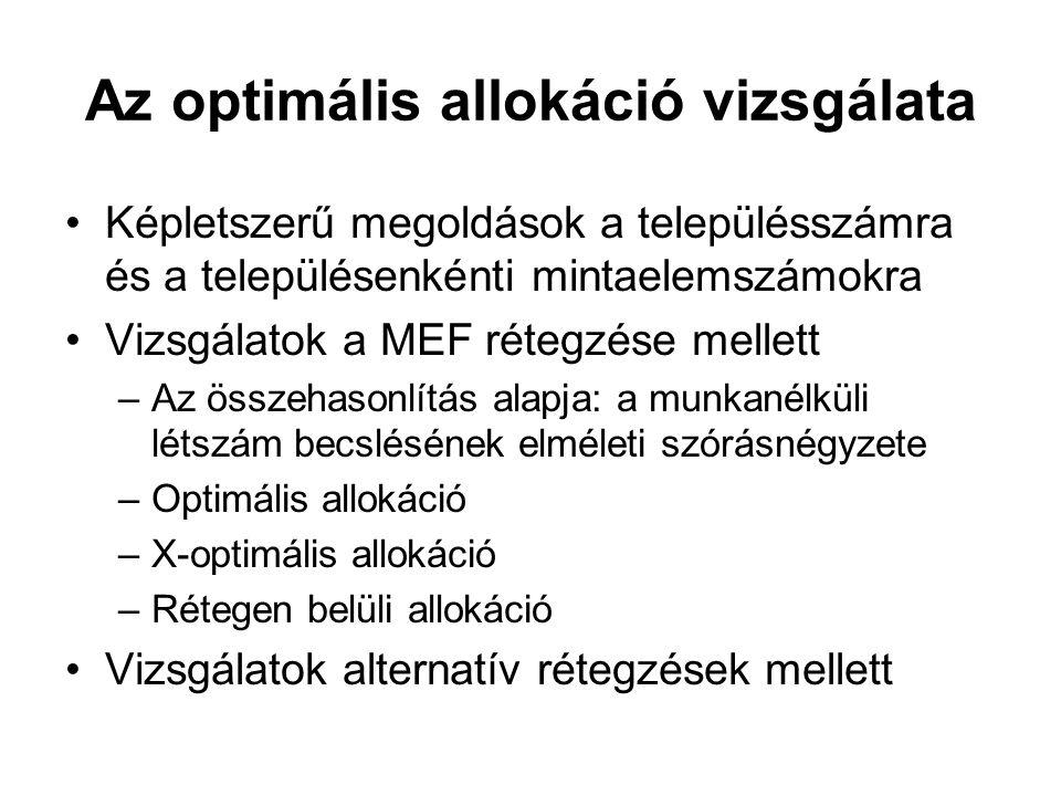 Az optimális allokáció vizsgálata