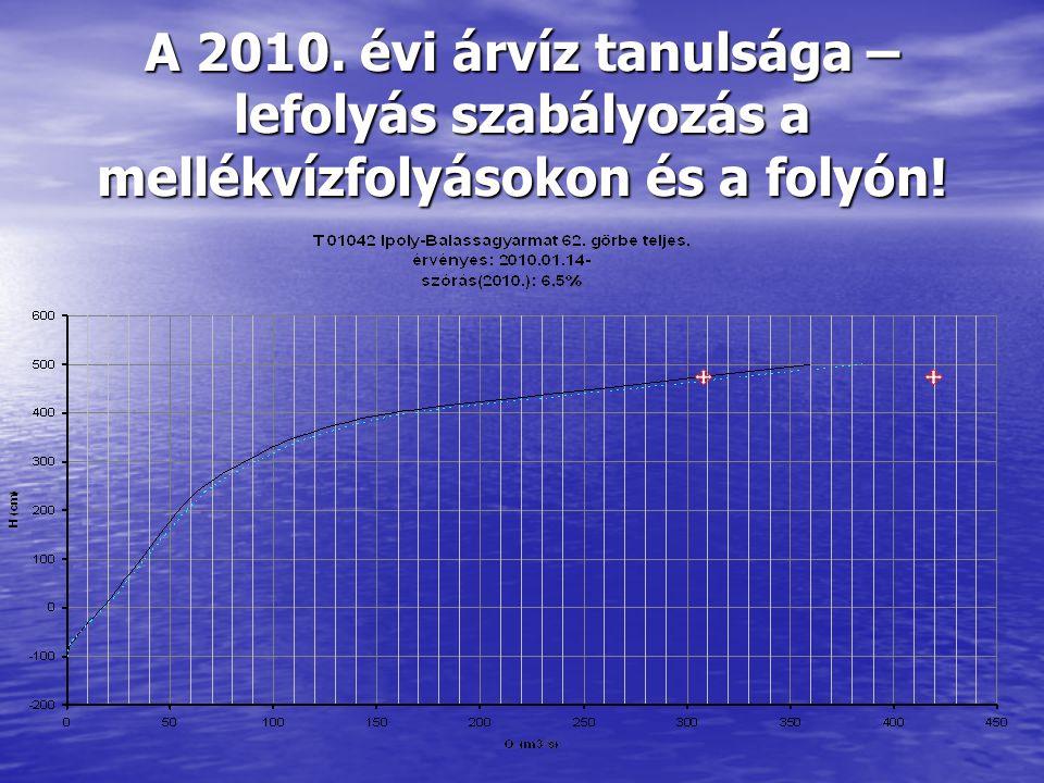 A 2010. évi árvíz tanulsága – lefolyás szabályozás a mellékvízfolyásokon és a folyón!