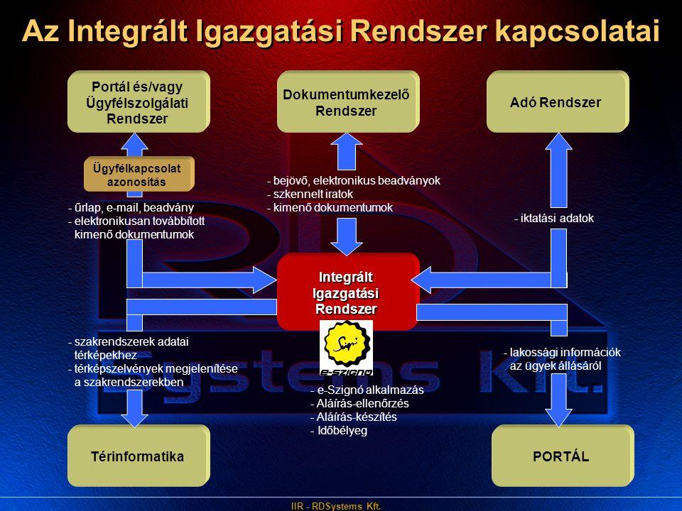Az Integrált Igazgatási Rendszer kapcsolatai