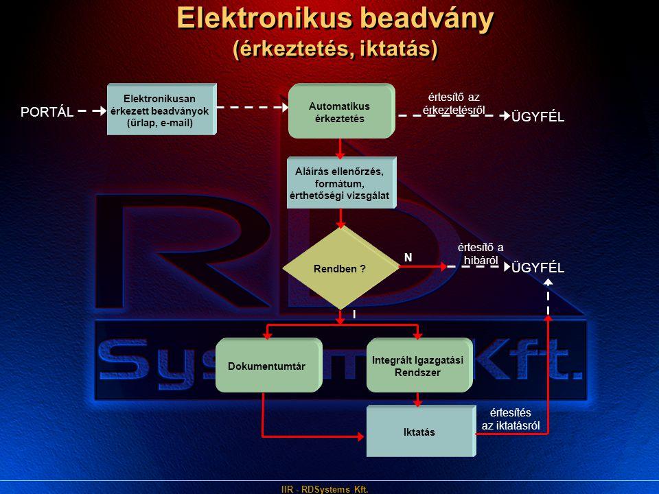 Elektronikus beadvány (érkeztetés, iktatás)